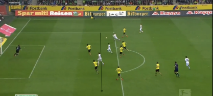 Dortmund look to squeeze the edge of the box so BMG's 3 run deep into the box.