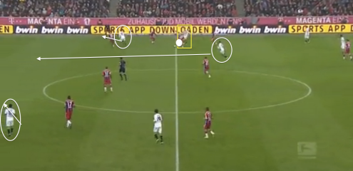 The build up to Raffael's 2nd goal shows both forwards making moves in behind the Bayern defence. Kramer driving from deep to get the assist and Herrmann picking the ball up high up the pitch to set up the counter attack due to his high starting position.