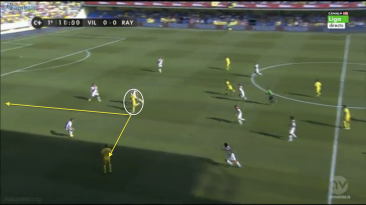 An example of Cheryshev's pass and move style. He quickly feeds the ball wide before racing into the channel either looking for the return or just to separate the centre backs and create a space centrally.