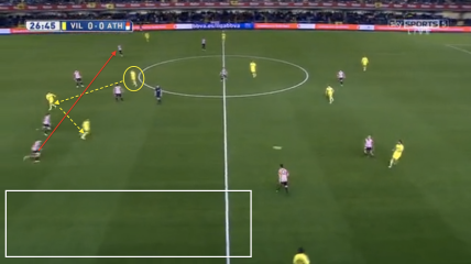 Creating a momentary front 3 against Athletic Club.