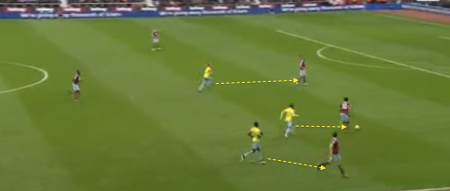 This displays the high man-to-man press that they employed against West Ham, turning Alex Song towards his own goal and back to the goalkeeper.