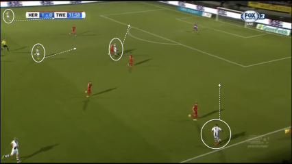 One of the counter attacks against Twente, you can see how wide Tannane and Darri are as well as Weghorst's taking CBs away to allow Tannane to isolate his full back further.