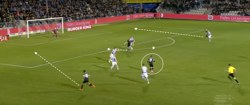 This 4 man counter attack away at De Graafschap has 2 up trying to get in behind the defence with 2 supporting including LB Fledderus getting forward.