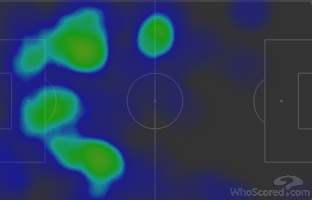 The back 4's heatmap in the 2-1 win over PSV shows the tightness of the defence and how CBs work with full backs. Also can see the adventure of Fledderus compared to other defenders.