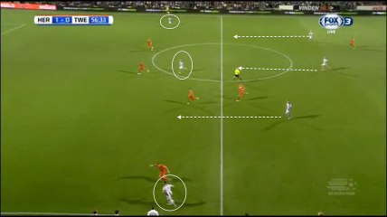 This counter attack vs Twente again shows the great width although its a rare attack that doesn't immediately have a 4 man wave.