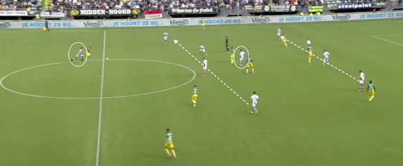 A tight defensive formation in the tough trip to ADO Den Haag, Pelupessy in between the 2 banks of 4, closing off space in between the lines.