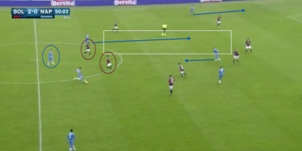 Early 2nd Half Jorginho's deep position leads to 2 men pressing and space in between Bologna DEF and MID
