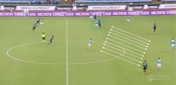 Move from deep centre to slightly pushed on the right side opens space centrally for Raul Albiol to switch play (1:2)