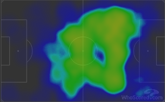 sevilla-midfwd-heatmap-against-lp