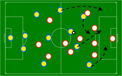counter-attack-phase-3-penetration