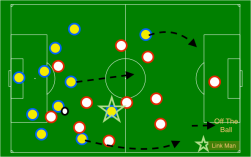 counter-attacking-2nd-phase-breakaway